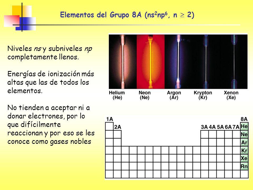 Elementos del Grupo 8A (ns 2 np 6, n 2) Niveles ns y subniveles np completamente llenos. Energías de ionización más altas que las de todos los element
