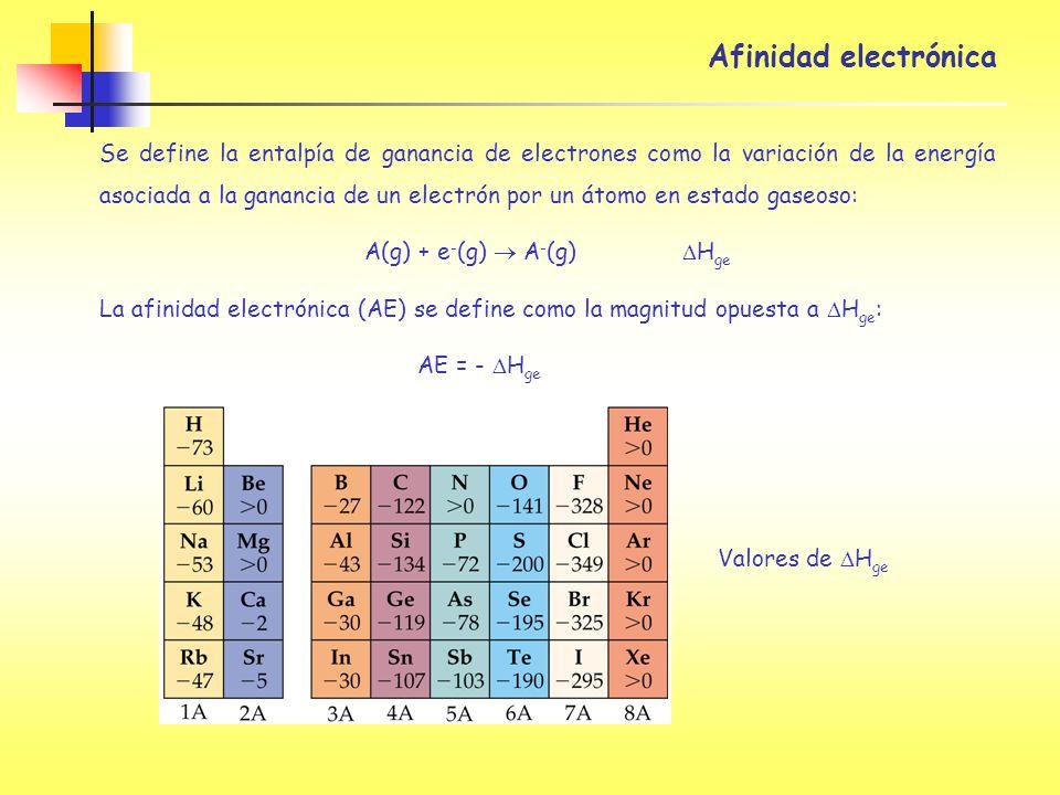 Se define la entalpía de ganancia de electrones como la variación de la energía asociada a la ganancia de un electrón por un átomo en estado gaseoso: