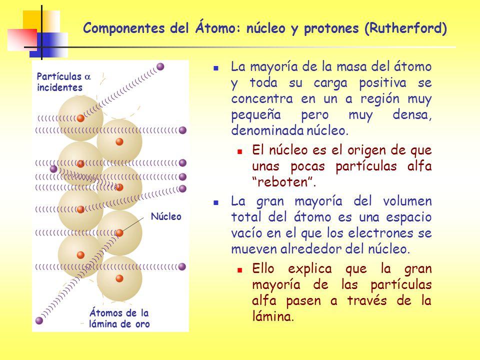 Partículas incidentes Átomos de la lámina de oro Núcleo La mayoría de la masa del átomo y toda su carga positiva se concentra en un a región muy peque