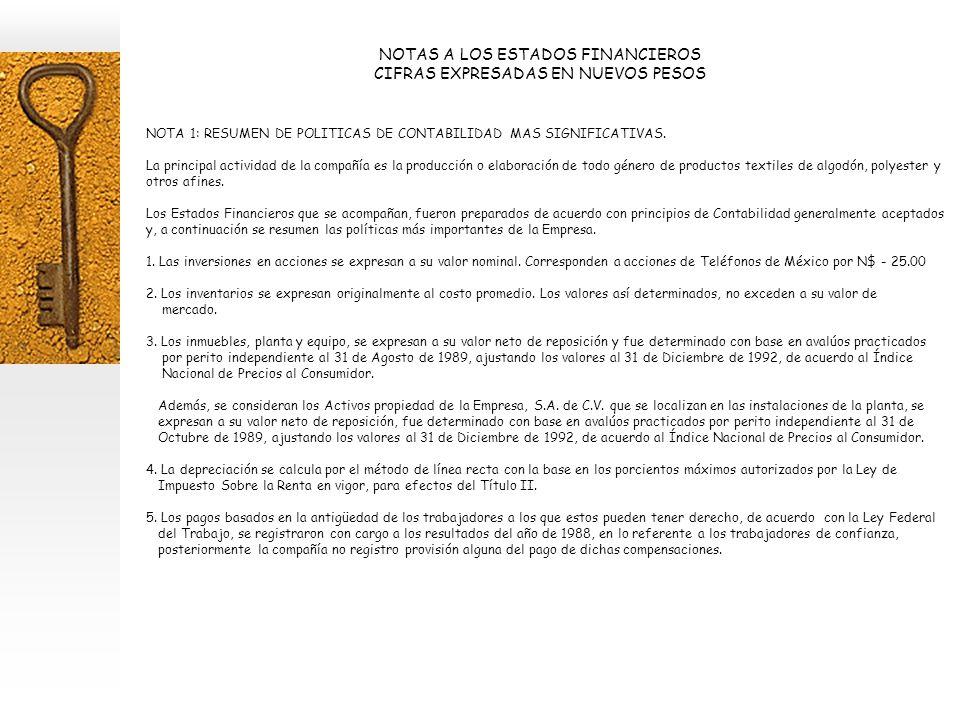 NOTAS A LOS ESTADOS FINANCIEROS CIFRAS EXPRESADAS EN NUEVOS PESOS NOTA 1: RESUMEN DE POLITICAS DE CONTABILIDAD MAS SIGNIFICATIVAS.