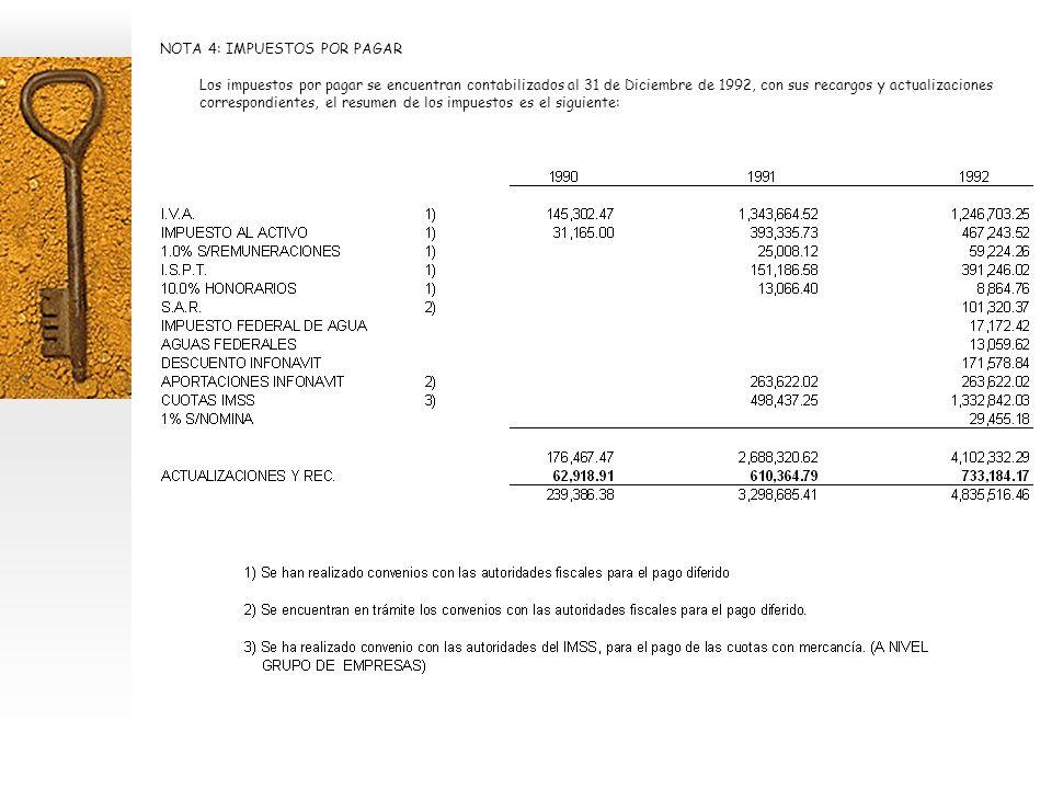 NOTA 4: IMPUESTOS POR PAGAR Los impuestos por pagar se encuentran contabilizados al 31 de Diciembre de 1992, con sus recargos y actualizaciones correspondientes, el resumen de los impuestos es el siguiente: