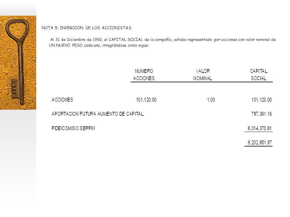 NOTA 5: INVERSION DE LOS ACCIONISTAS.