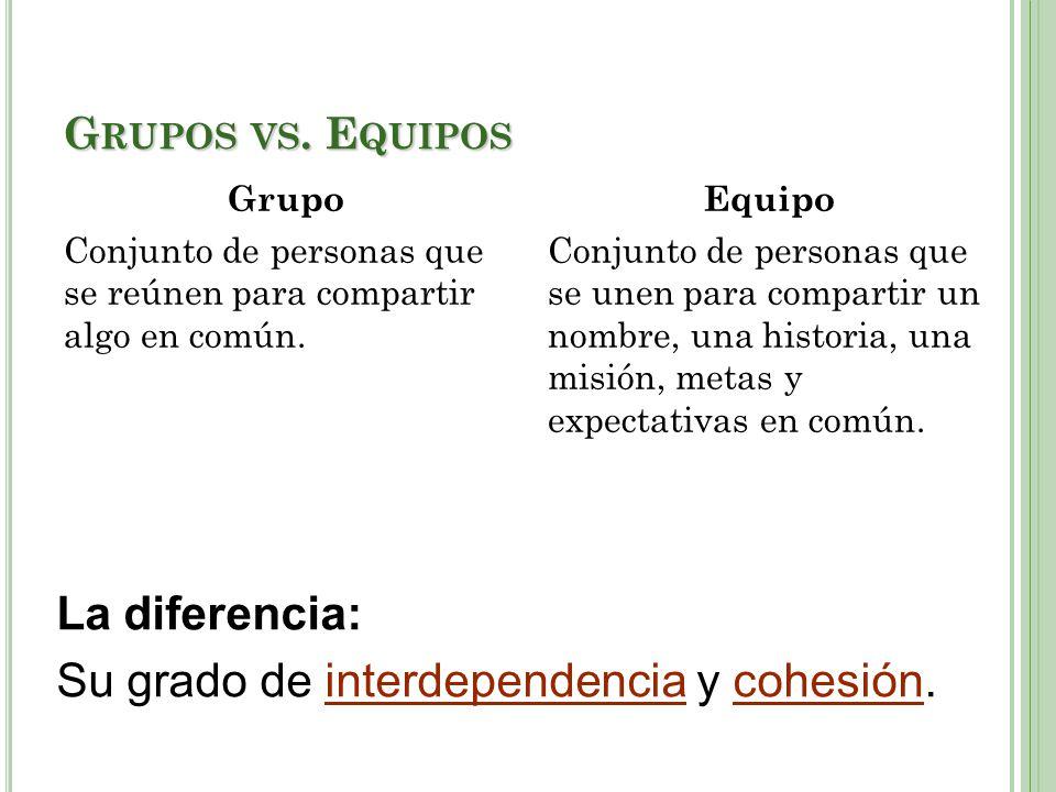 G RUPOS VS.E QUIPOS Grupo Conjunto de personas que se reúnen para compartir algo en común.