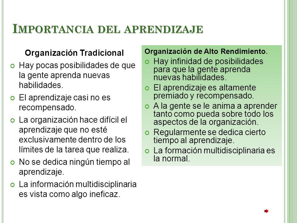 I MPORTANCIA DEL APRENDIZAJE Organización Tradicional Hay pocas posibilidades de que la gente aprenda nuevas habilidades.