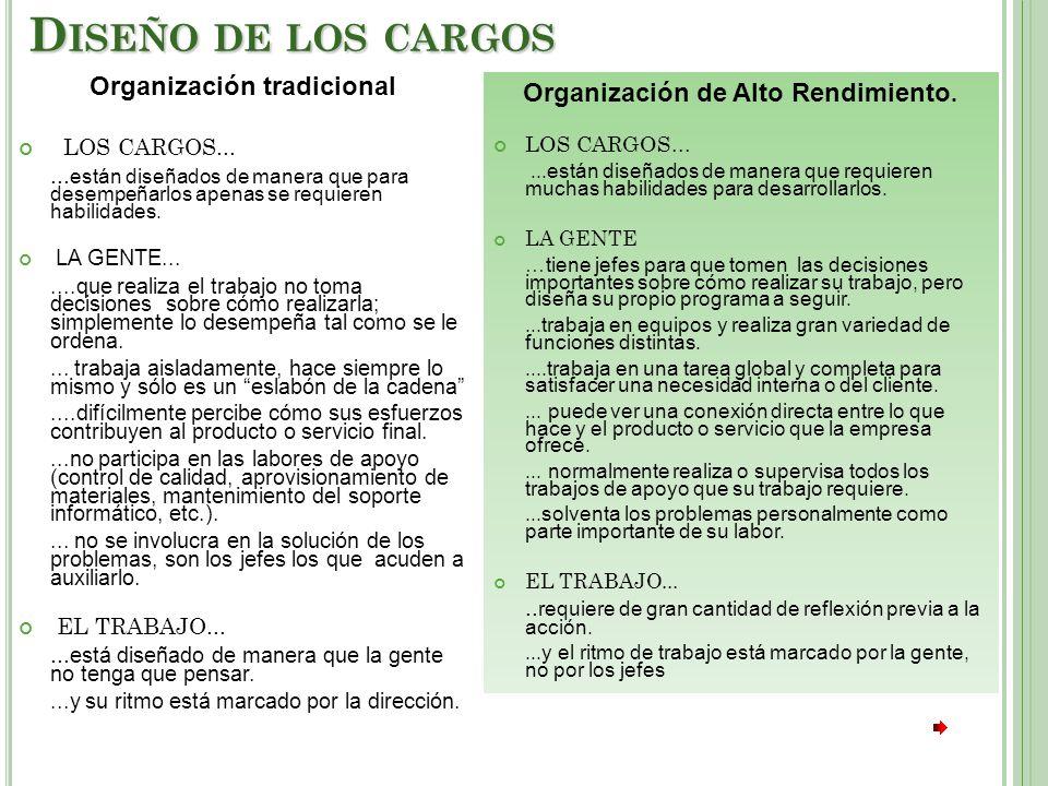 Organización tradicional LOS CARGOS......
