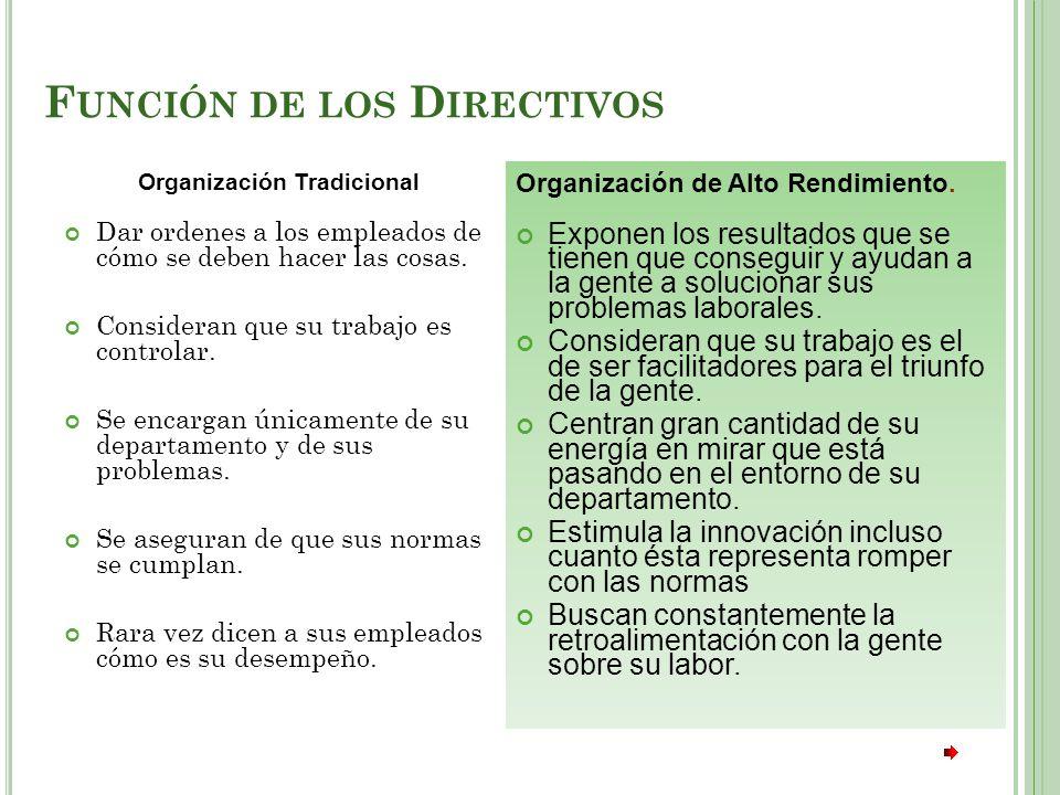 F UNCIÓN DE LOS D IRECTIVOS Organización Tradicional Dar ordenes a los empleados de cómo se deben hacer las cosas.