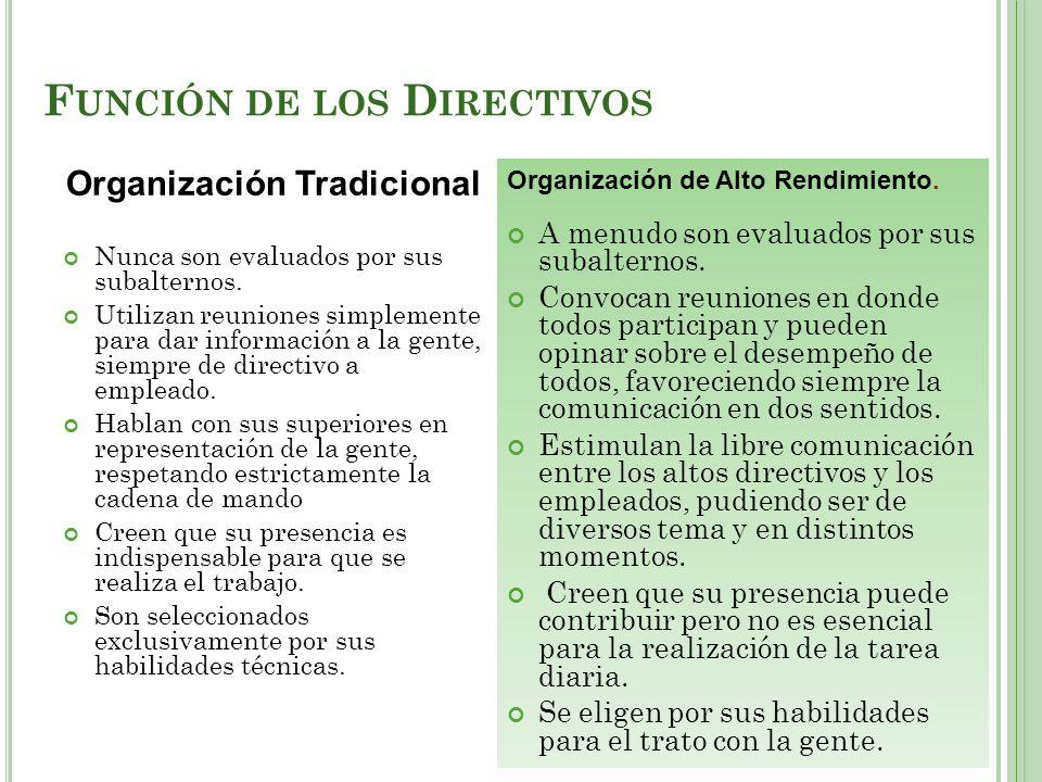F UNCIÓN DE LOS D IRECTIVOS Organización Tradicional Nunca son evaluados por sus subalternos.
