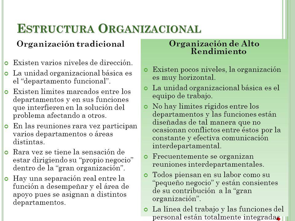 E STRUCTURA O RGANIZACIONAL Organización tradicional Existen varios niveles de dirección.