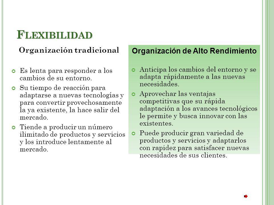 F LEXIBILIDAD Organización tradicional Es lenta para responder a los cambios de su entorno.
