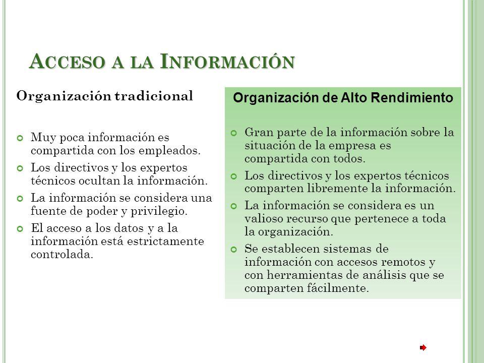 A CCESO A LA I NFORMACIÓN Organización tradicional Muy poca información es compartida con los empleados.