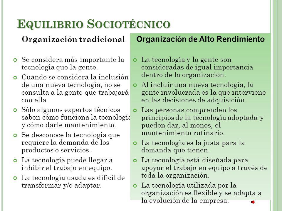 E QUILIBRIO S OCIOTÉCNICO Organización tradicional Se considera más importante la tecnología que la gente.