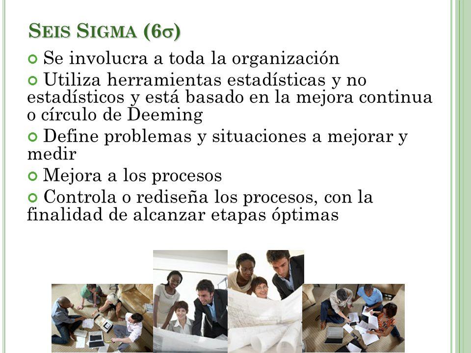 S EIS S IGMA (6 ) Se involucra a toda la organización Utiliza herramientas estadísticas y no estadísticos y está basado en la mejora continua o círculo de Deeming Define problemas y situaciones a mejorar y medir Mejora a los procesos Controla o rediseña los procesos, con la finalidad de alcanzar etapas óptimas