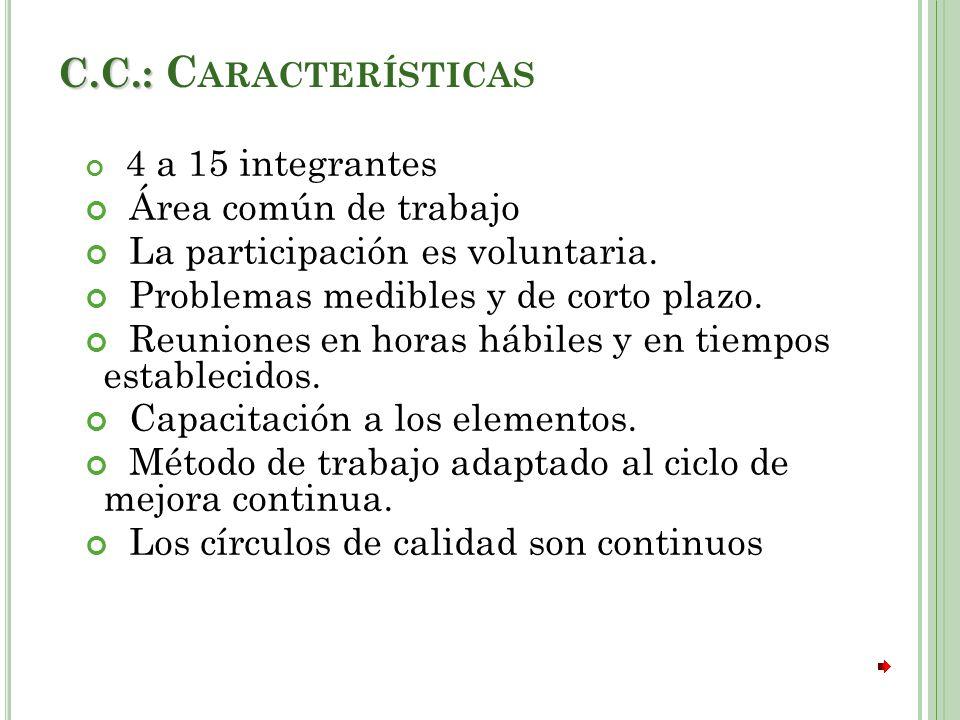 C.C.: C.C.: C ARACTERÍSTICAS 4 a 15 integrantes Área común de trabajo La participación es voluntaria.