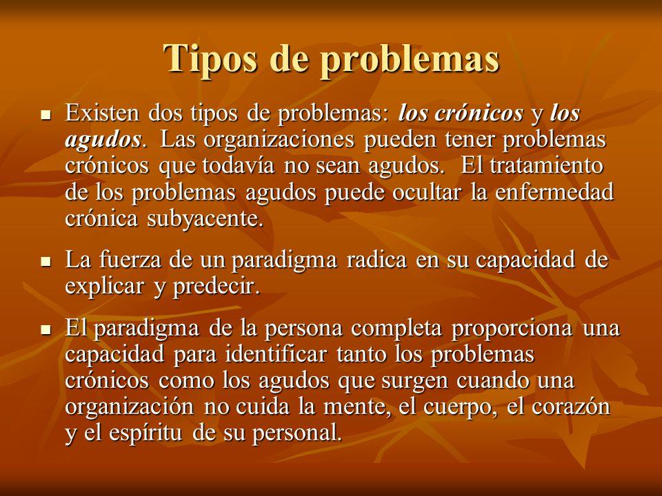 Tipos de problemas Existen dos tipos de problemas: los crónicos y los agudos. Las organizaciones pueden tener problemas crónicos que todavía no sean a