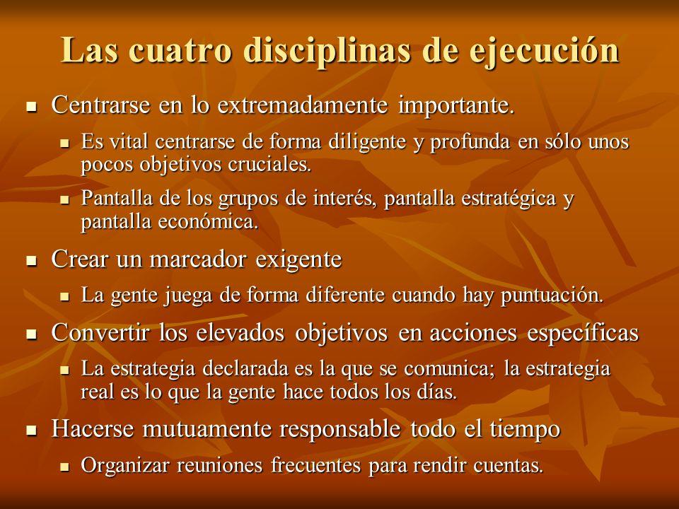 Las cuatro disciplinas de ejecución Centrarse en lo extremadamente importante. Centrarse en lo extremadamente importante. Es vital centrarse de forma