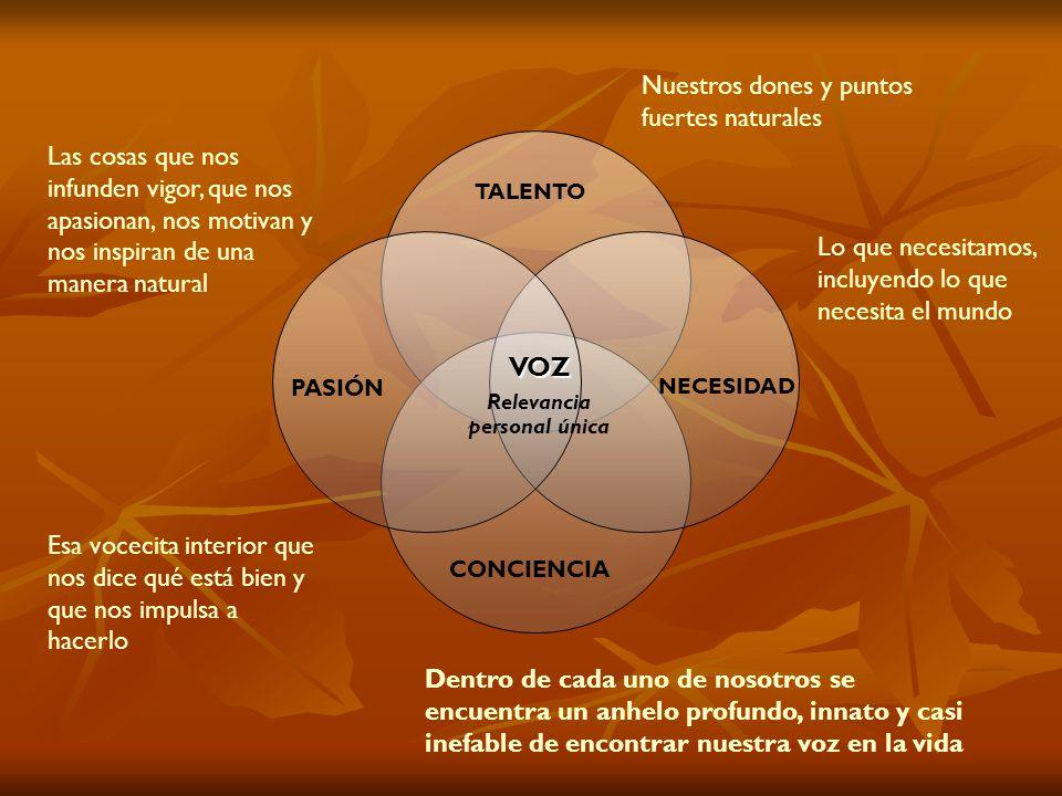 Las cuatro disciplinas de ejecución Centrarse en lo extremadamente importante.