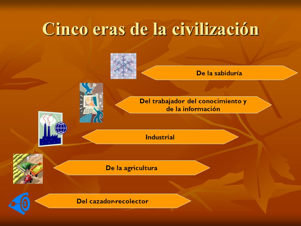 Cinco eras de la civilización Del cazador-recolector Del trabajador del conocimiento y de la información Industrial De la agricultura De la sabiduría
