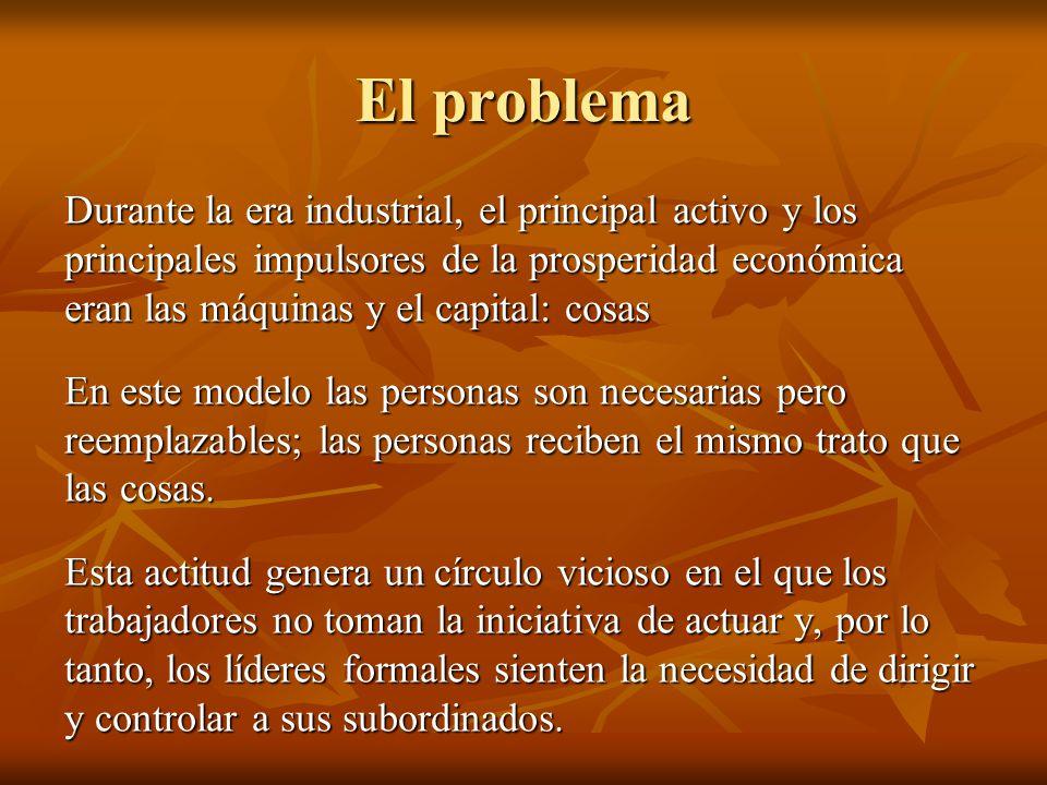 El problema Durante la era industrial, el principal activo y los principales impulsores de la prosperidad económica eran las máquinas y el capital: co