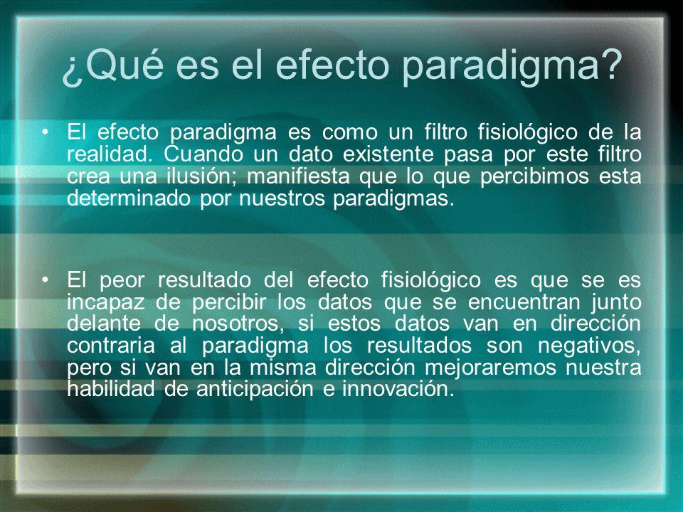 ¿Qué es el efecto paradigma? El efecto paradigma es como un filtro fisiológico de la realidad. Cuando un dato existente pasa por este filtro crea una