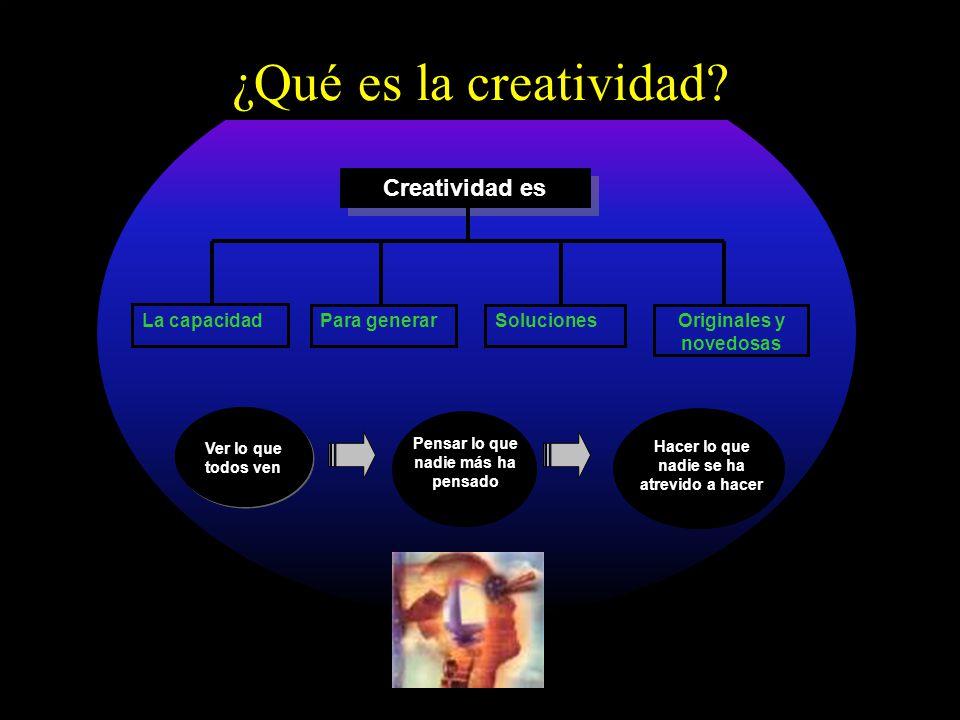 ¿Qué es la creatividad? Creatividad es La capacidad SolucionesPara generarOriginales y novedosas Ver lo que todos ven Pensar lo que nadie más ha pensa