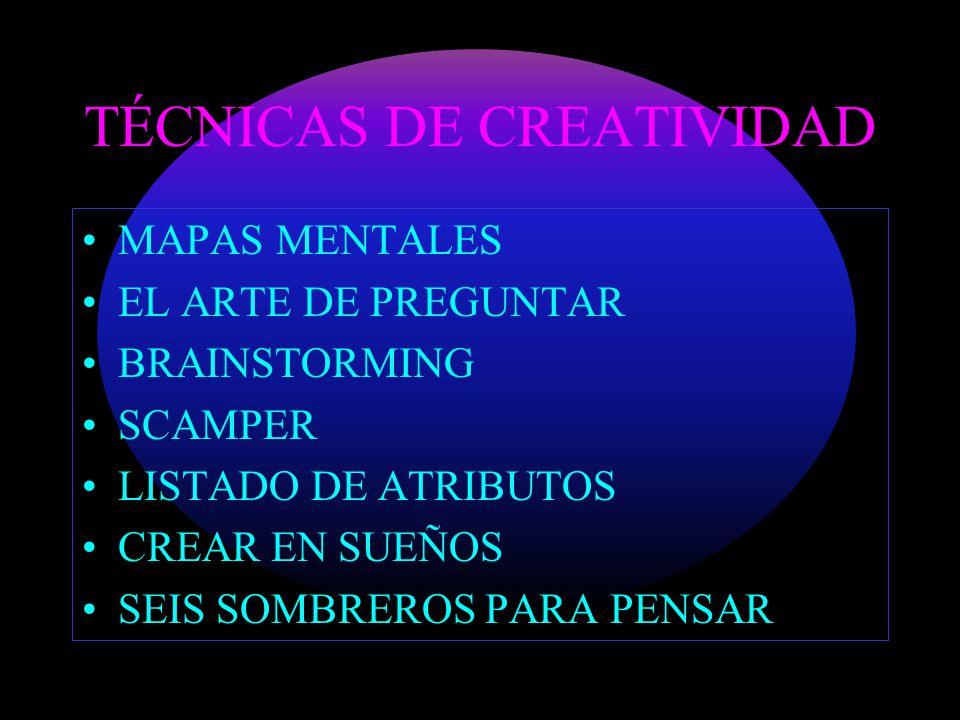 TÉCNICAS DE CREATIVIDAD MAPAS MENTALES EL ARTE DE PREGUNTAR BRAINSTORMING SCAMPER LISTADO DE ATRIBUTOS CREAR EN SUEÑOS SEIS SOMBREROS PARA PENSAR