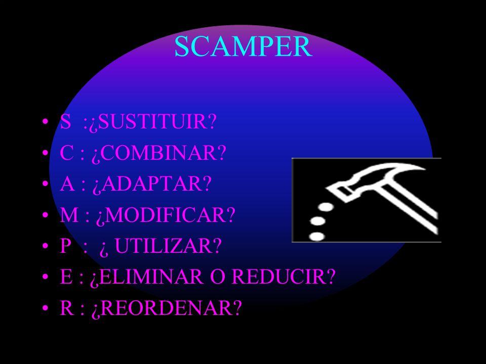 SCAMPER S :¿SUSTITUIR? C : ¿COMBINAR? A : ¿ADAPTAR? M : ¿MODIFICAR? P : ¿ UTILIZAR? E : ¿ELIMINAR O REDUCIR? R : ¿REORDENAR?