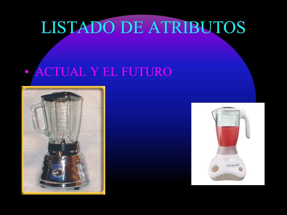 LISTADO DE ATRIBUTOS ACTUAL Y EL FUTURO