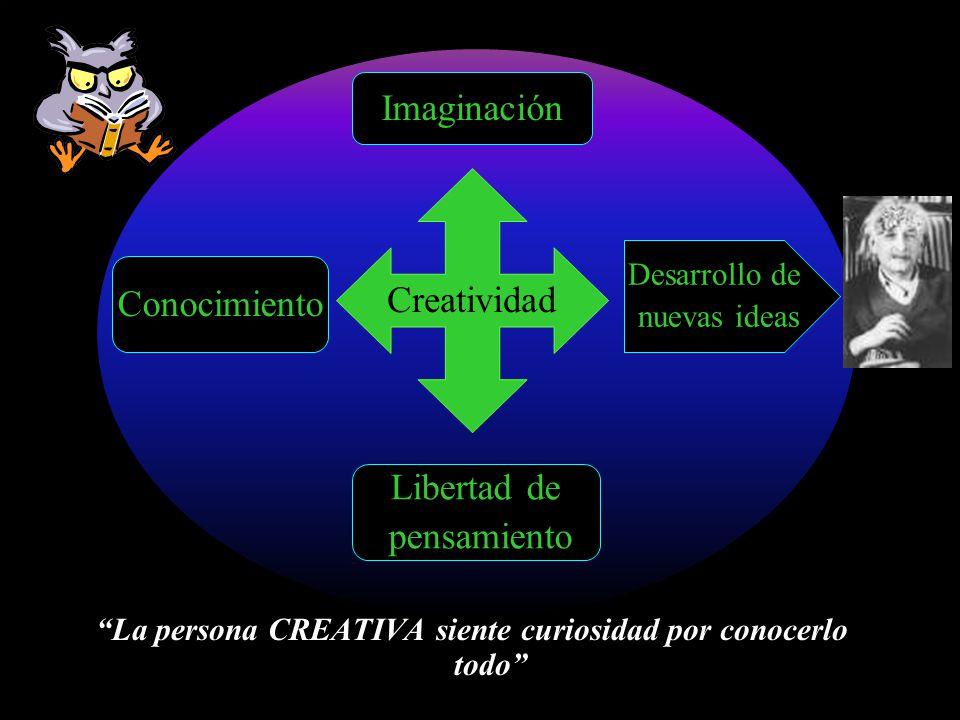 Imaginación Creatividad Conocimiento Libertad de pensamiento La persona CREATIVA siente curiosidad por conocerlo todo Desarrollo de nuevas ideas