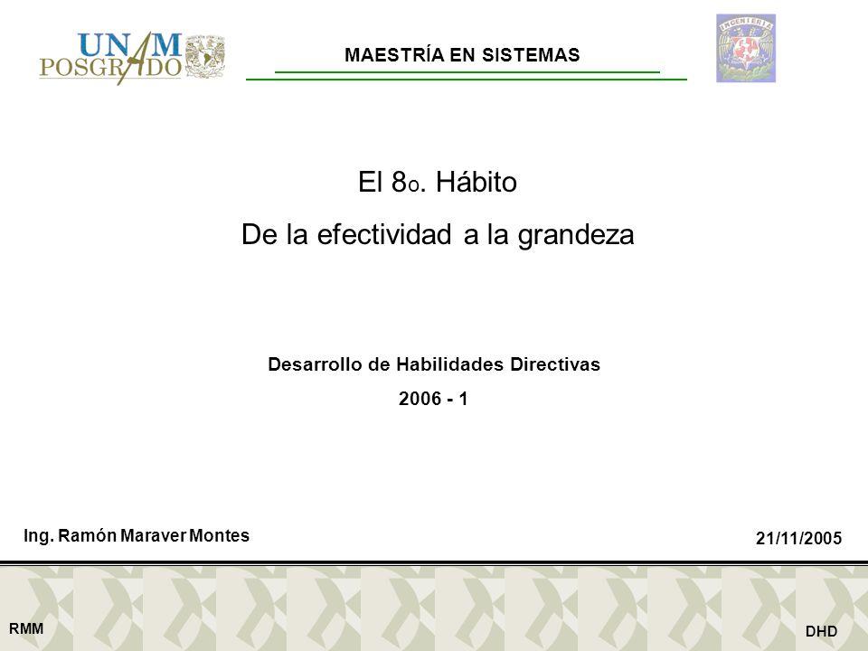 MAESTRÍA EN SISTEMAS RMM DHD El 8 o. Hábito De la efectividad a la grandeza 21/11/2005 Ing. Ramón Maraver Montes Desarrollo de Habilidades Directivas