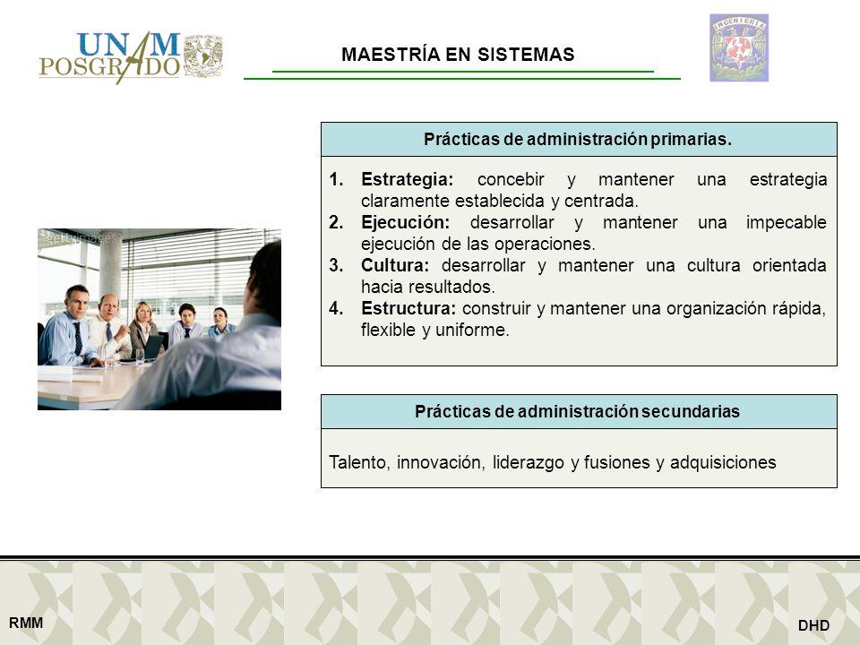 MAESTRÍA EN SISTEMAS RMM DHD 1.Estrategia: concebir y mantener una estrategia claramente establecida y centrada. 2.Ejecución: desarrollar y mantener u