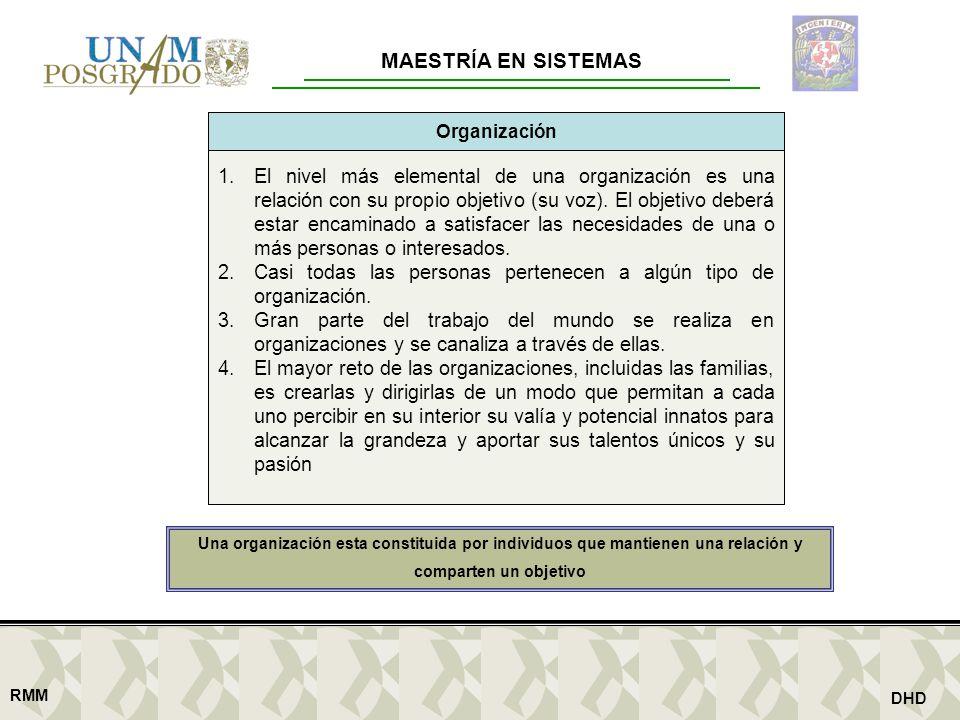 MAESTRÍA EN SISTEMAS RMM DHD 1.El nivel más elemental de una organización es una relación con su propio objetivo (su voz). El objetivo deberá estar en