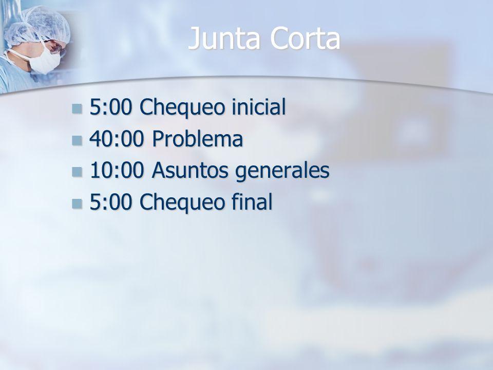 Junta Corta 5:00 Chequeo inicial 5:00 Chequeo inicial 40:00 Problema 40:00 Problema 10:00 Asuntos generales 10:00 Asuntos generales 5:00 Chequeo final 5:00 Chequeo final