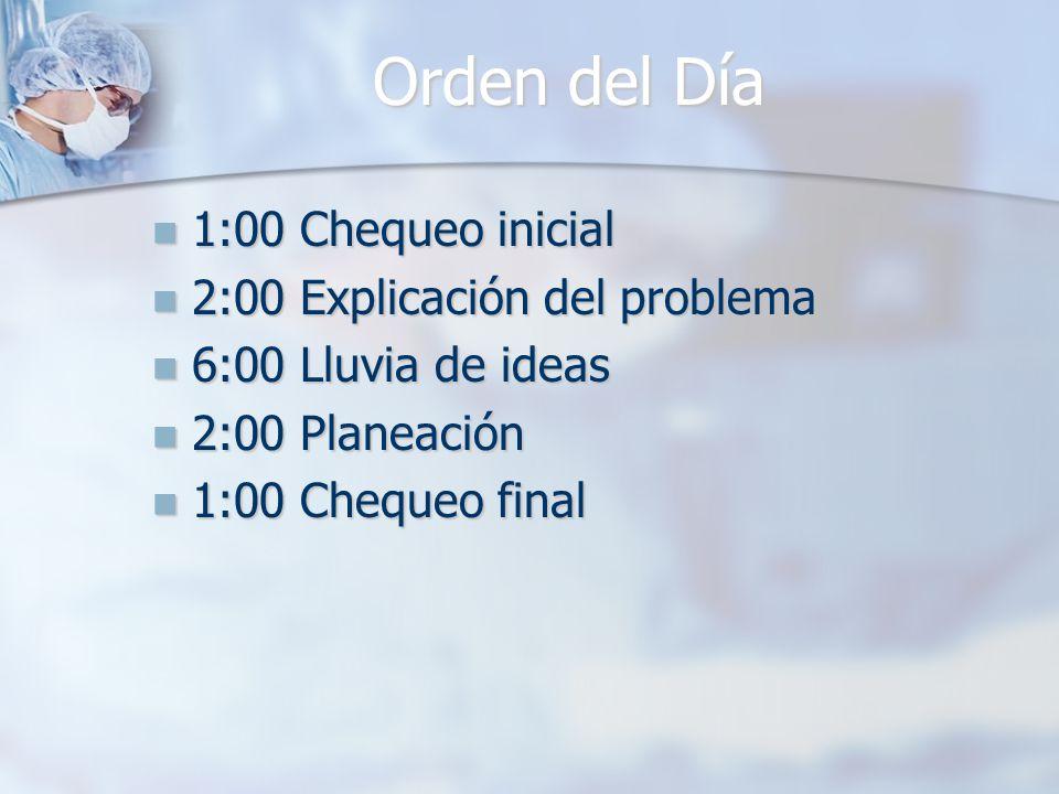 Orden del Día 1:00 Chequeo inicial 1:00 Chequeo inicial 2:00 Explicación del problema 2:00 Explicación del problema 6:00 Lluvia de ideas 6:00 Lluvia de ideas 2:00 Planeación 2:00 Planeación 1:00 Chequeo final 1:00 Chequeo final