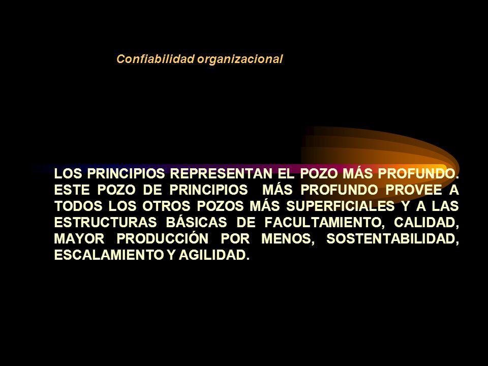 LOS PRINCIPIOS REPRESENTAN EL POZO MÁS PROFUNDO.