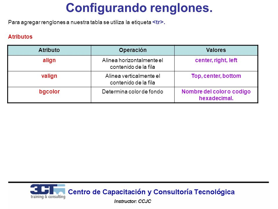 Configurando renglones. Para agregar renglones a nuestra tabla se utiliza la etiqueta. Atributos. AtributoOperaciónValores alignAlinea horizontalmente
