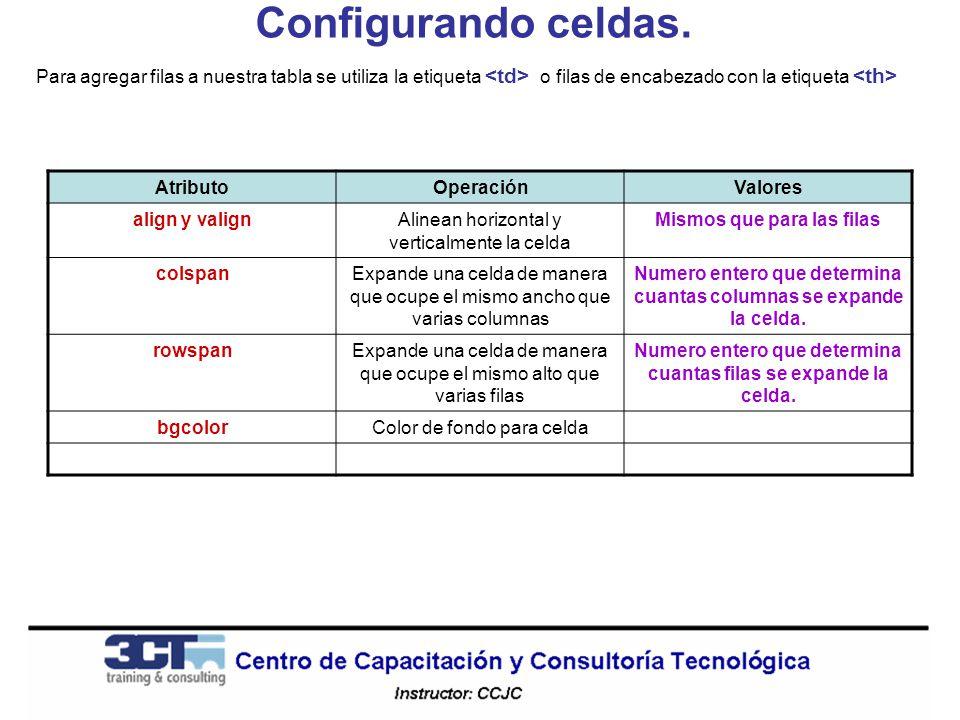 Configurando celdas. Para agregar filas a nuestra tabla se utiliza la etiqueta o filas de encabezado con la etiqueta AtributoOperaciónValores align y