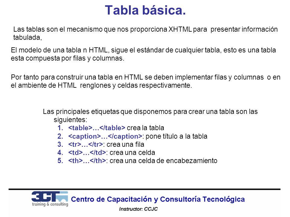 Tabla básica. El modelo de una tabla n HTML, sigue el estándar de cualquier tabla, esto es una tabla esta compuesta por filas y columnas. Las tablas s