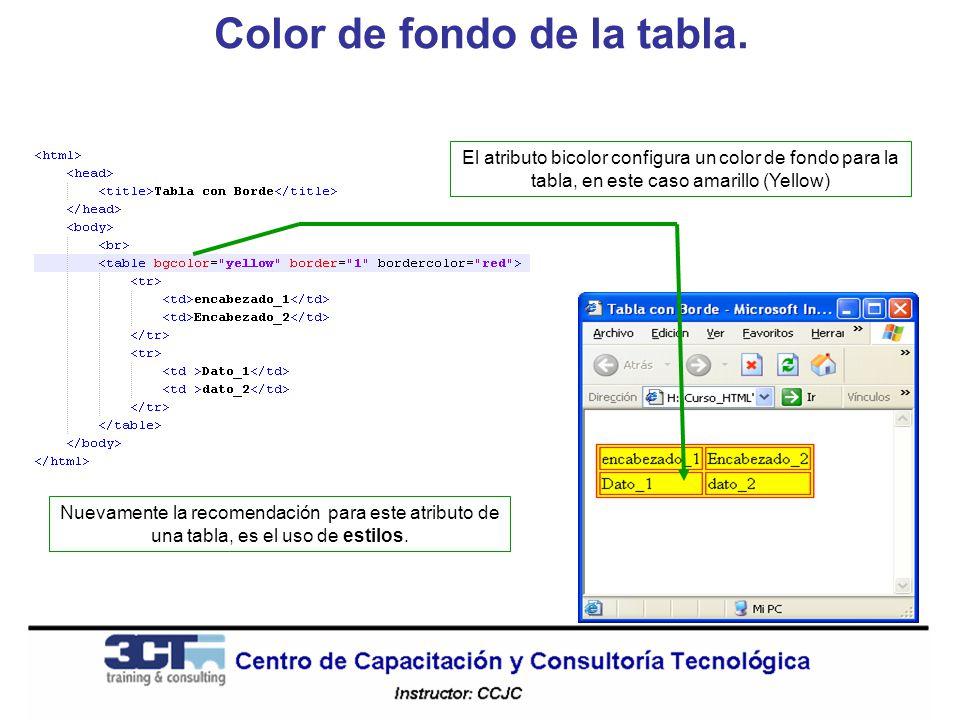 Color de fondo de la tabla. El atributo bicolor configura un color de fondo para la tabla, en este caso amarillo (Yellow) Nuevamente la recomendación