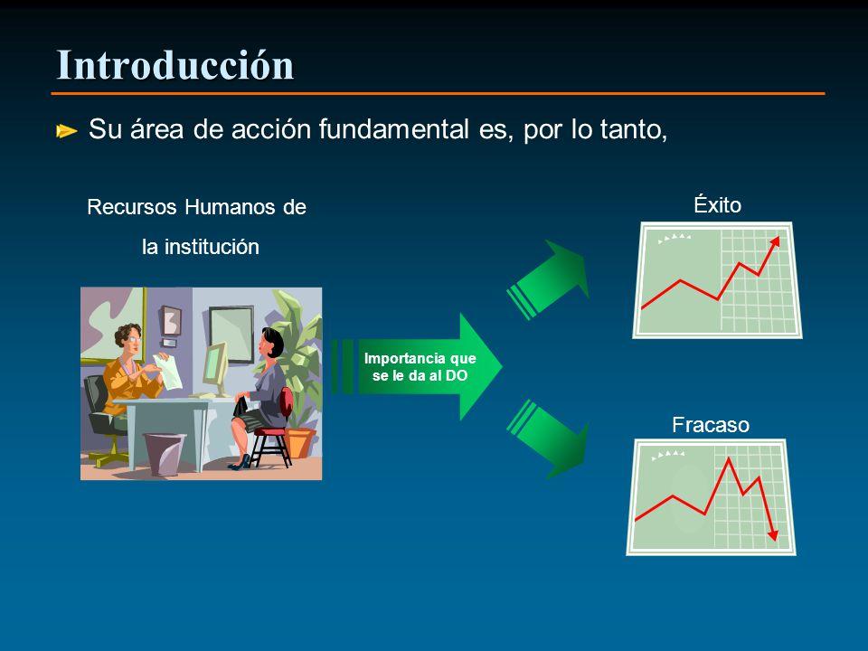 Introducción Su área de acción fundamental es, por lo tanto, Fracaso Éxito Recursos Humanos de la institución Importancia que se le da al DO