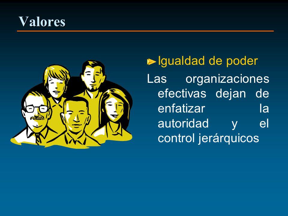 Valores Igualdad de poder Las organizaciones efectivas dejan de enfatizar la autoridad y el control jerárquicos