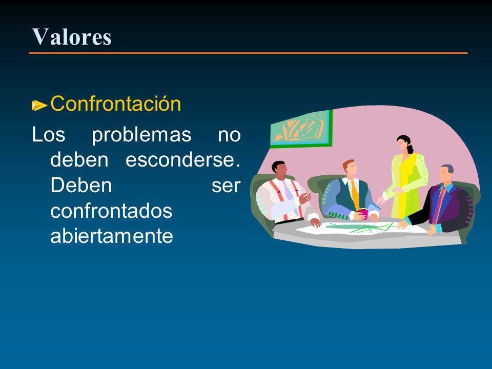 Valores Confrontación Los problemas no deben esconderse. Deben ser confrontados abiertamente