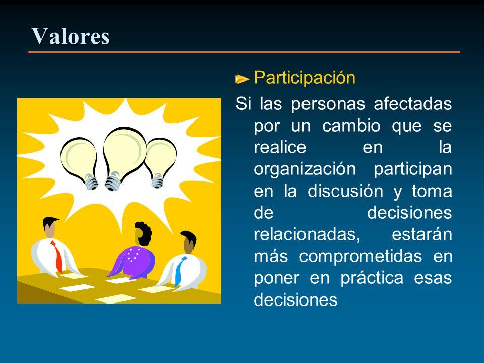 Valores Participación Si las personas afectadas por un cambio que se realice en la organización participan en la discusión y toma de decisiones relacionadas, estarán más comprometidas en poner en práctica esas decisiones