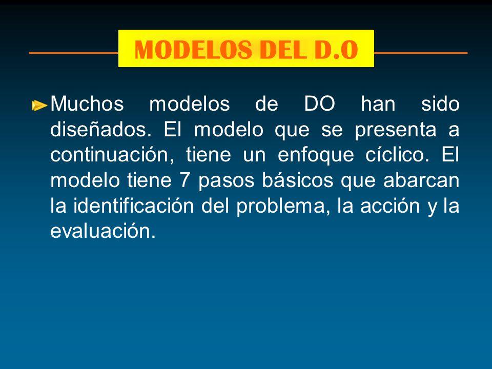 Muchos modelos de DO han sido diseñados. El modelo que se presenta a continuación, tiene un enfoque cíclico. El modelo tiene 7 pasos básicos que abarc