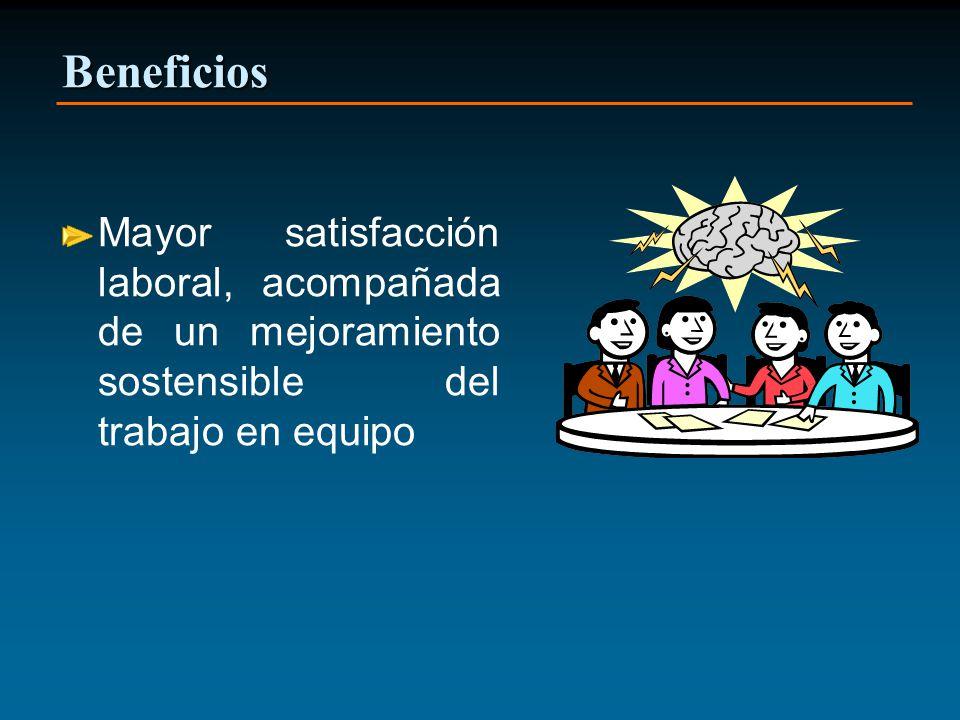 Beneficios Mayor satisfacción laboral, acompañada de un mejoramiento sostensible del trabajo en equipo