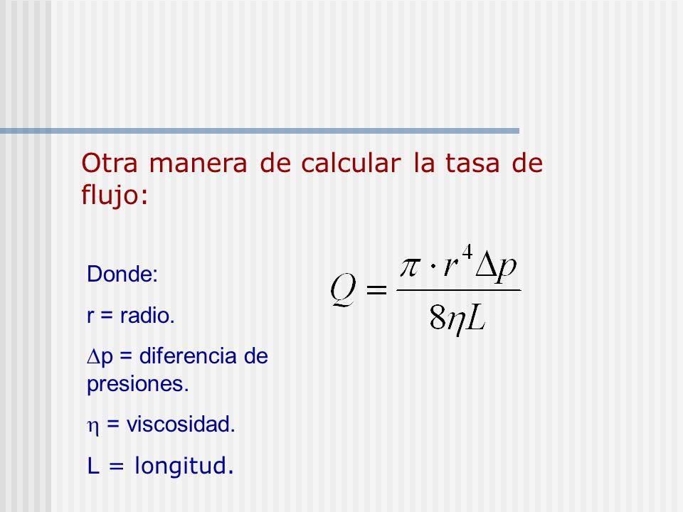 LEY DE POISEUILLE. La tasa media de flujo Q = Av = V/ t, donde A = área, v=velocidad media, V =diferencia de volumen y t =diferencia del tiempo.