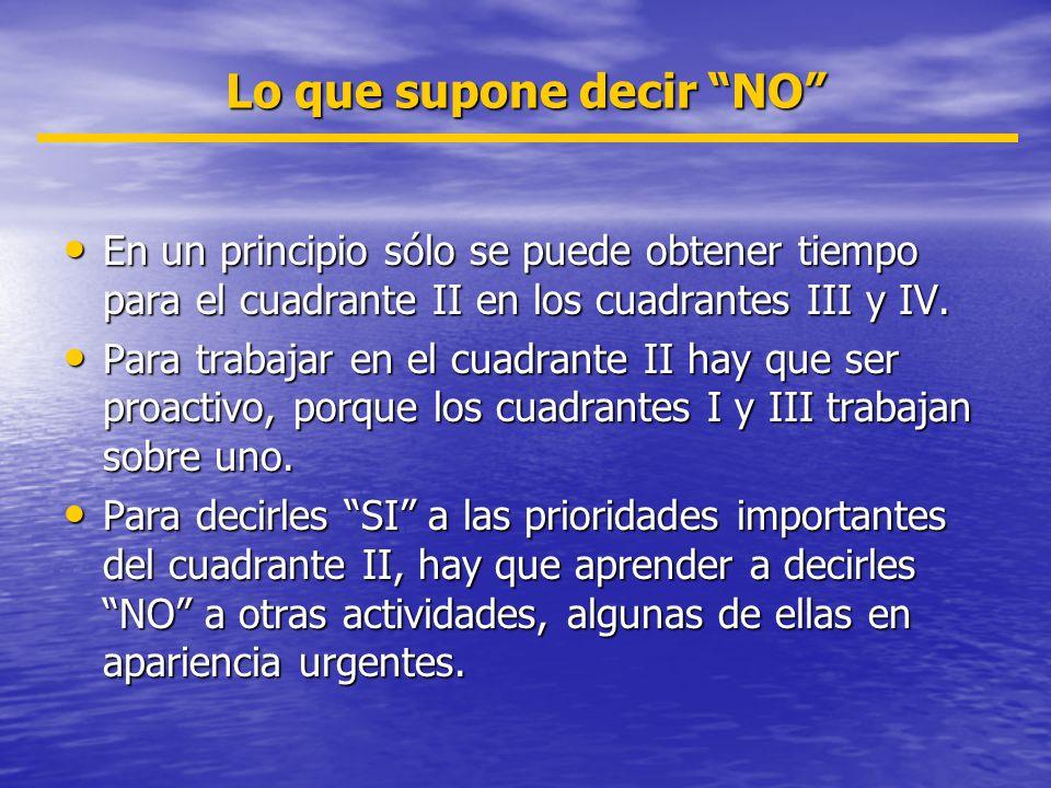 Lo que supone decir NO En un principio sólo se puede obtener tiempo para el cuadrante II en los cuadrantes III y IV. En un principio sólo se puede obt