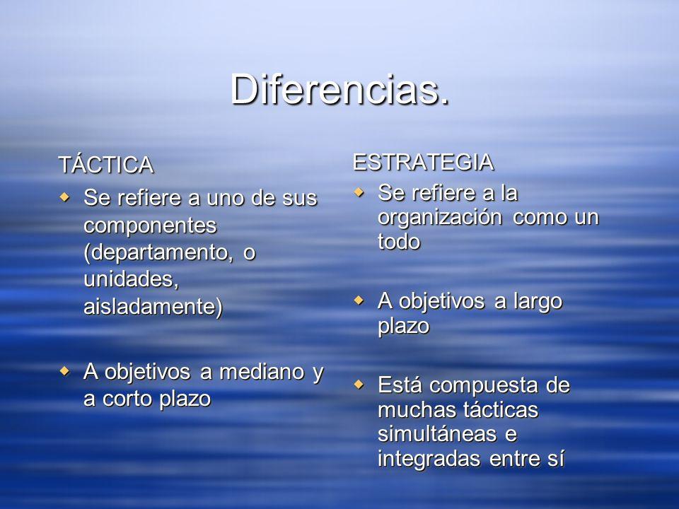 Diferencias.Diferencias. TÁCTICA Se refiere a uno de sus componentes (departamento, o unidades, aisladamente) Se refiere a uno de sus componentes (dep