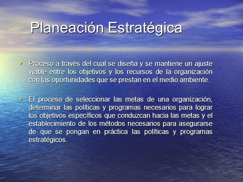 Planeación Estratégica Proceso a través del cual se diseña y se mantiene un ajuste viable entre los objetivos y los recursos de la organización con la
