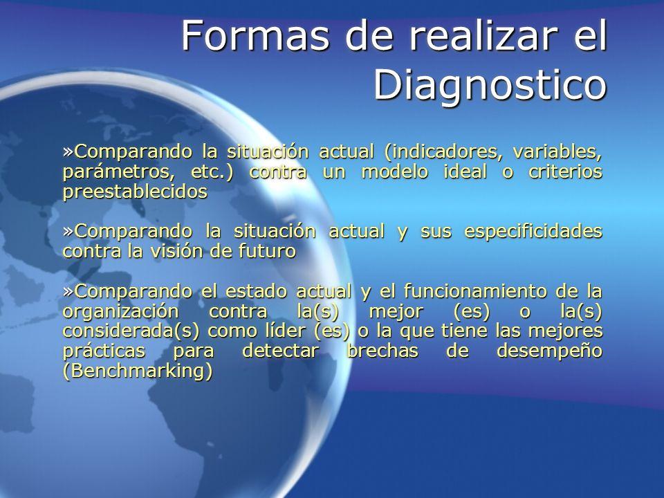 Formas de realizar el Diagnostico »Comparando la situación actual (indicadores, variables, parámetros, etc.) contra un modelo ideal o criterios preest