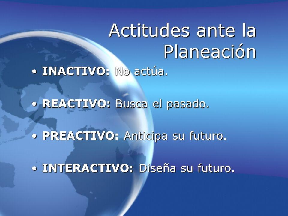 Actitudes ante la Planeación INACTIVO: No actúa.INACTIVO: No actúa. REACTIVO: Busca el pasado.REACTIVO: Busca el pasado. PREACTIVO: Anticipa su futuro